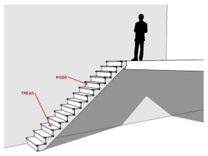 Stair Design & Construction