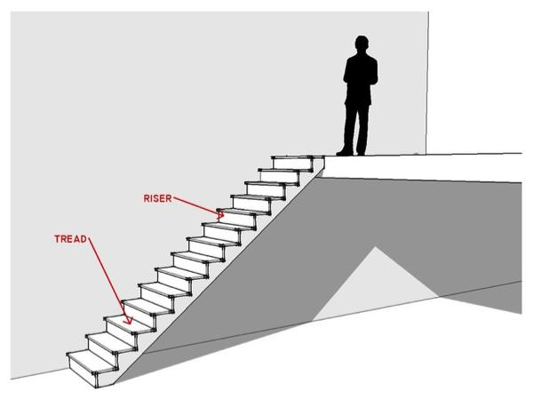 Stair Design & Construction